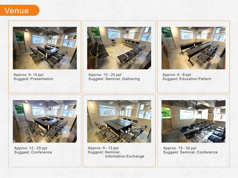 meeting room rental package based on the room size